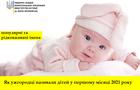 Аркан та Адісей: Якими іменами називали в січні новонароджених дітей в Ужгороді