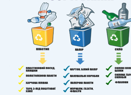 Чи готові ужгородці сортувати сміття?