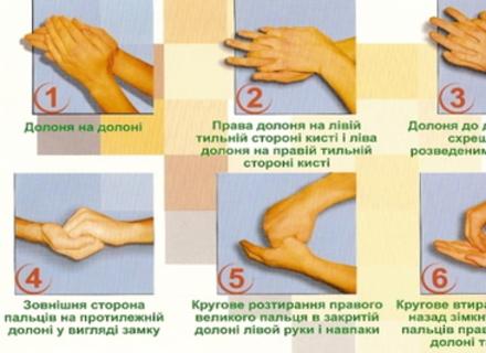 Як потрібно мити руки?