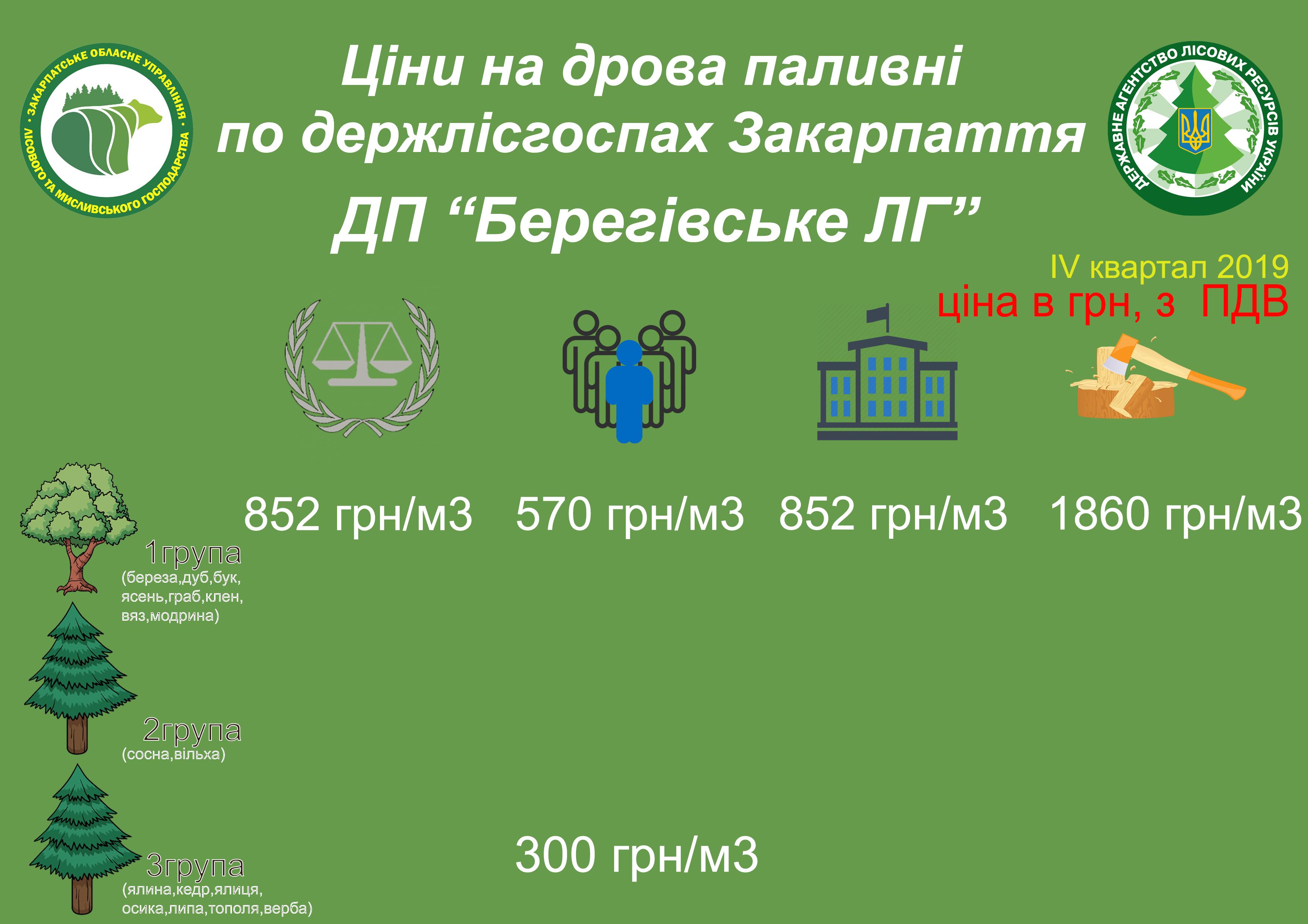 Берегівське ЛГ