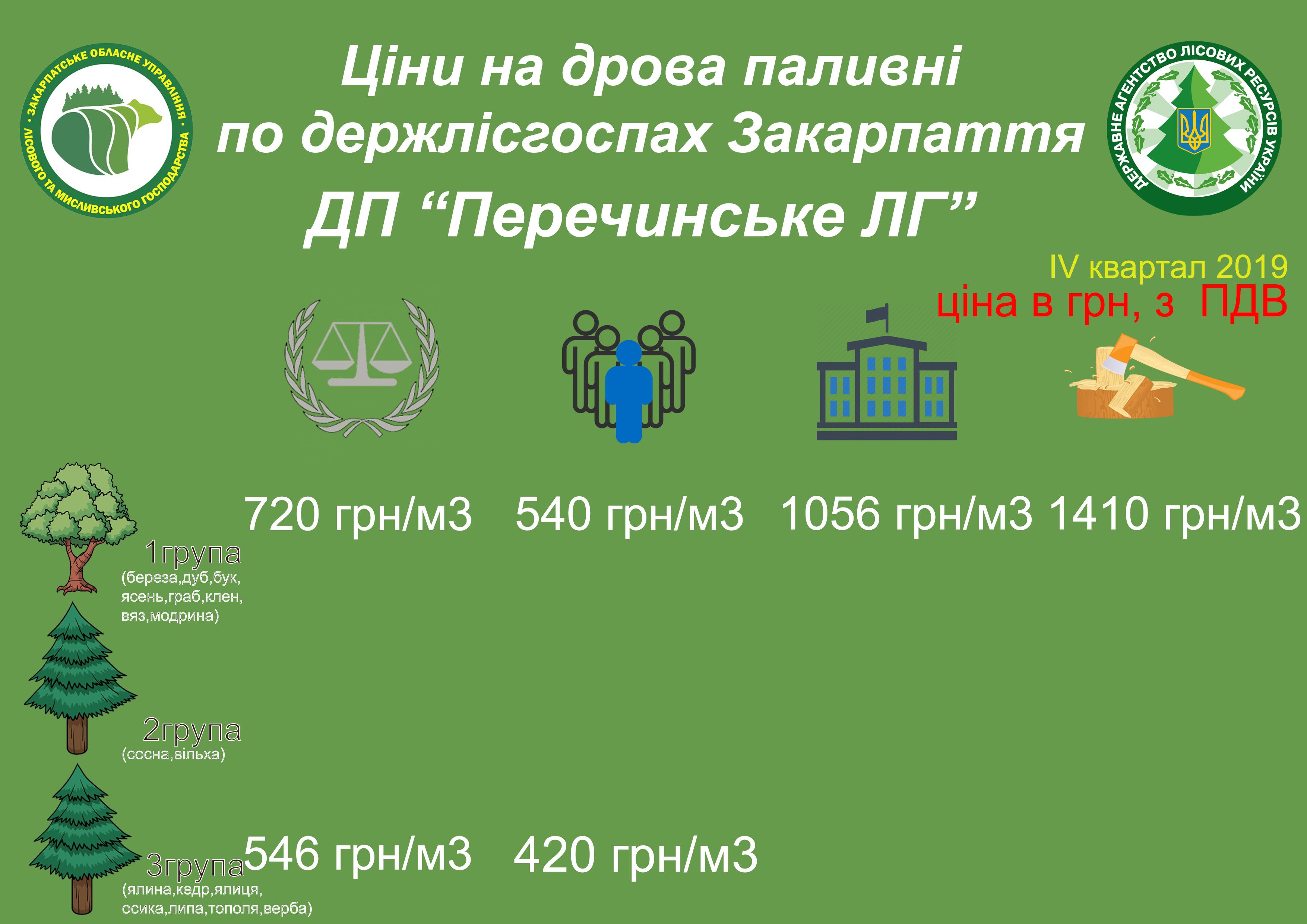 """ДП """"Перечинське ЛГ"""""""