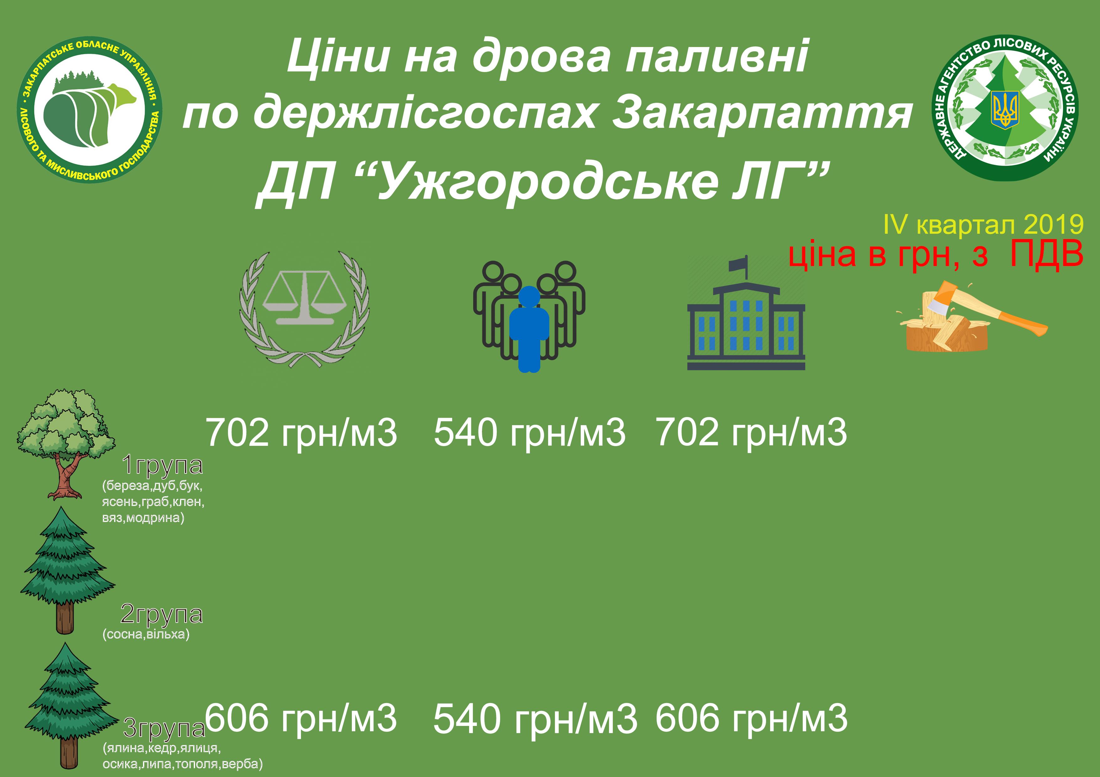 "ДП ""Ужгородське ЛГ"""