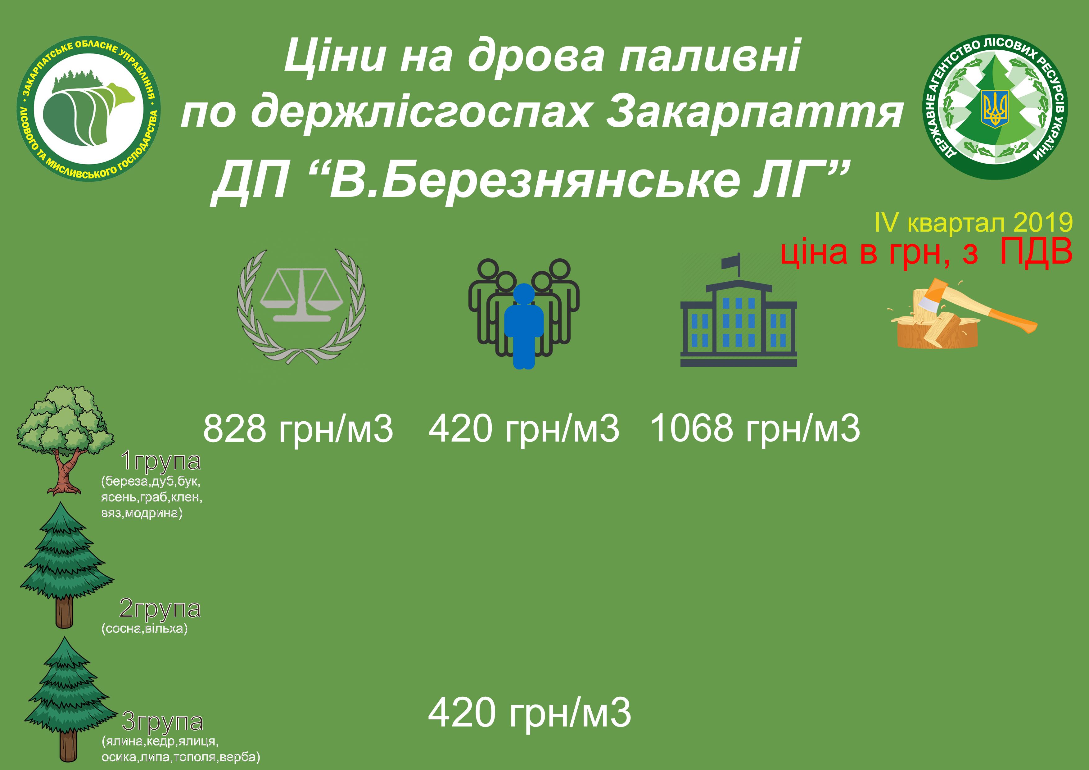 """ДП """"В.Березнянське ЛГ"""""""