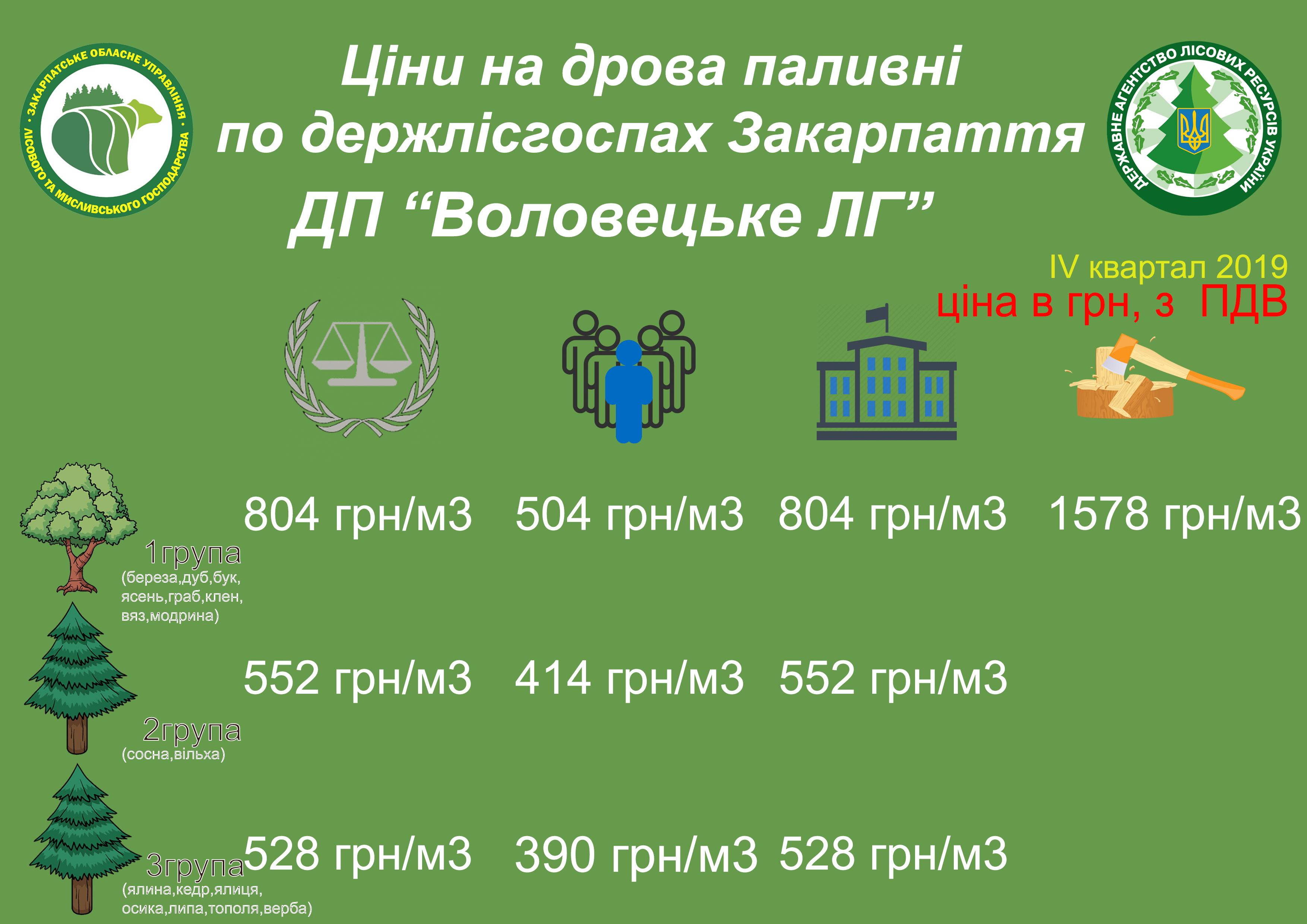 """ДП """"Воловецьке ЛГ"""""""