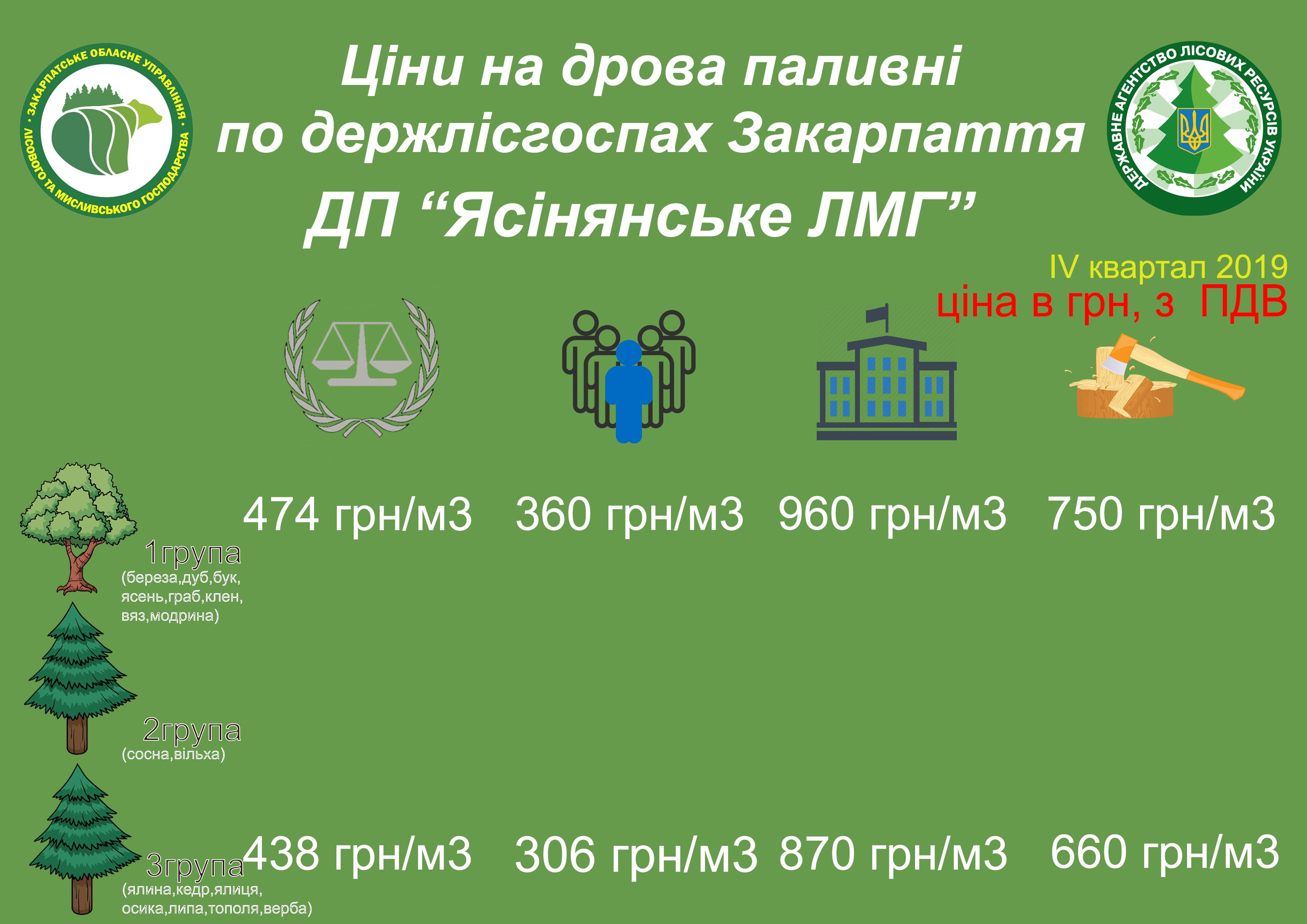 "ДП ""Ясінянське ЛМГ"""