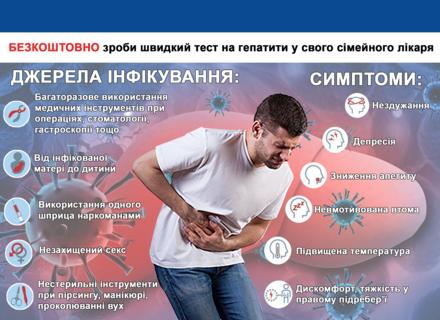 На Закарпатті безкоштовно можна буде здати тест на ВІЛ та гепатит С