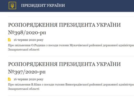 Президент України звільнив двох голів РДА на Закарпатті