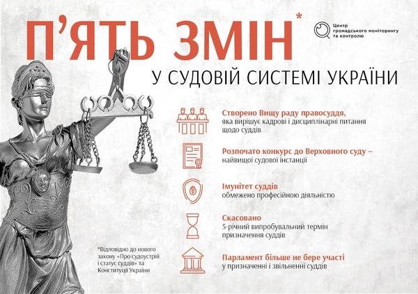 Популярно про те, що повинні знати закарпатці про судову реформу в Україні (ІНФОГРАФІКА)
